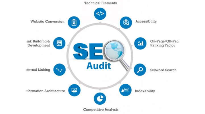 What is included in SEO audit